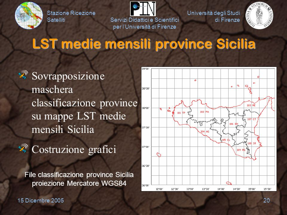 LST medie mensili province Sicilia