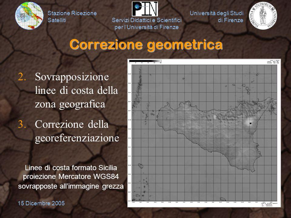 Correzione geometrica