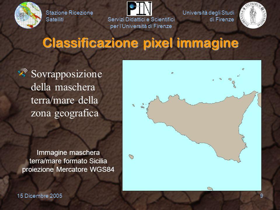 Classificazione pixel immagine