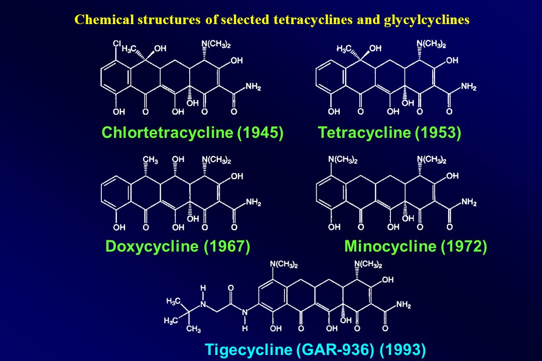 Chemical structures of selected tetracyclines and glycylcyclines