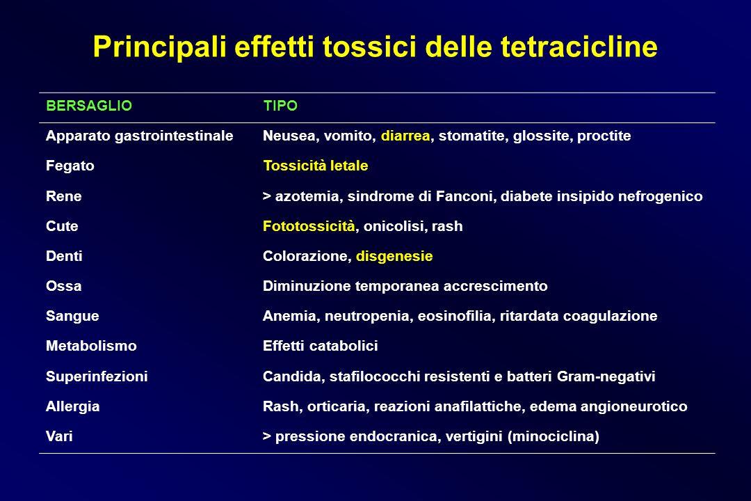 Principali effetti tossici delle tetracicline