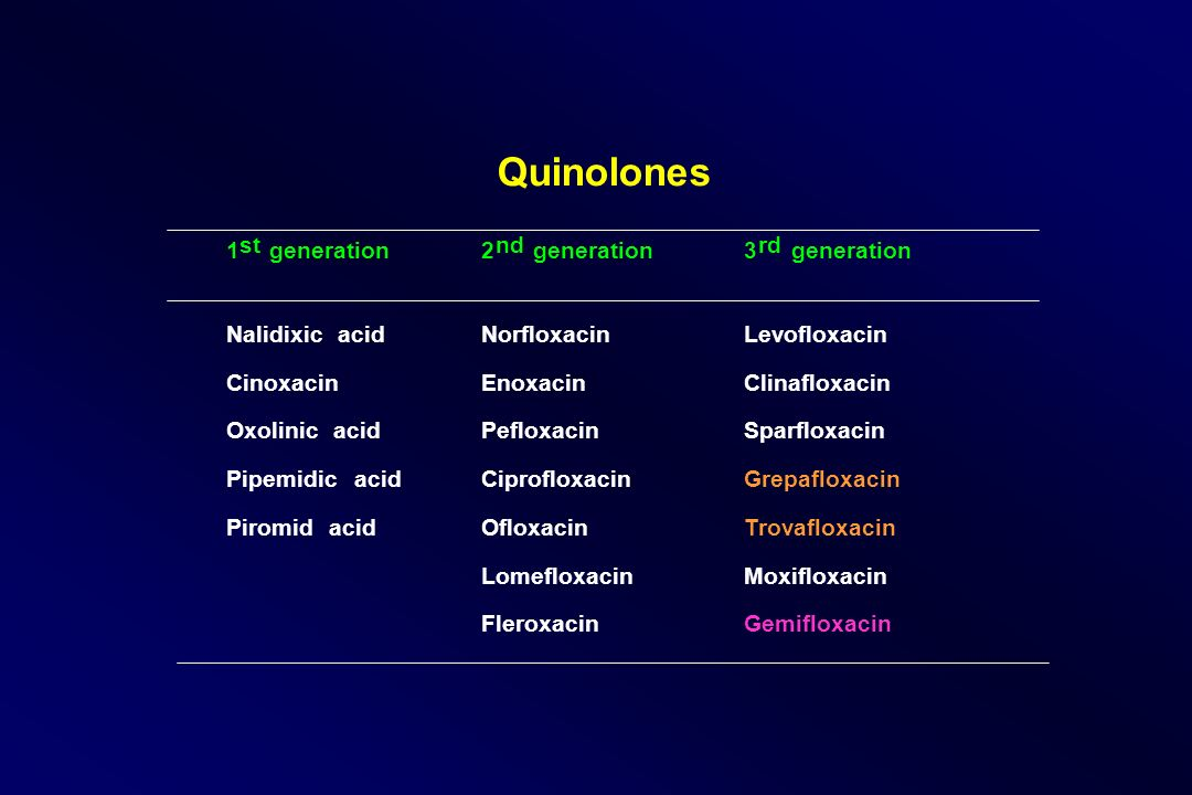 Quinolones 1 st generation 2 nd generation 3 rd generation Nalidixic