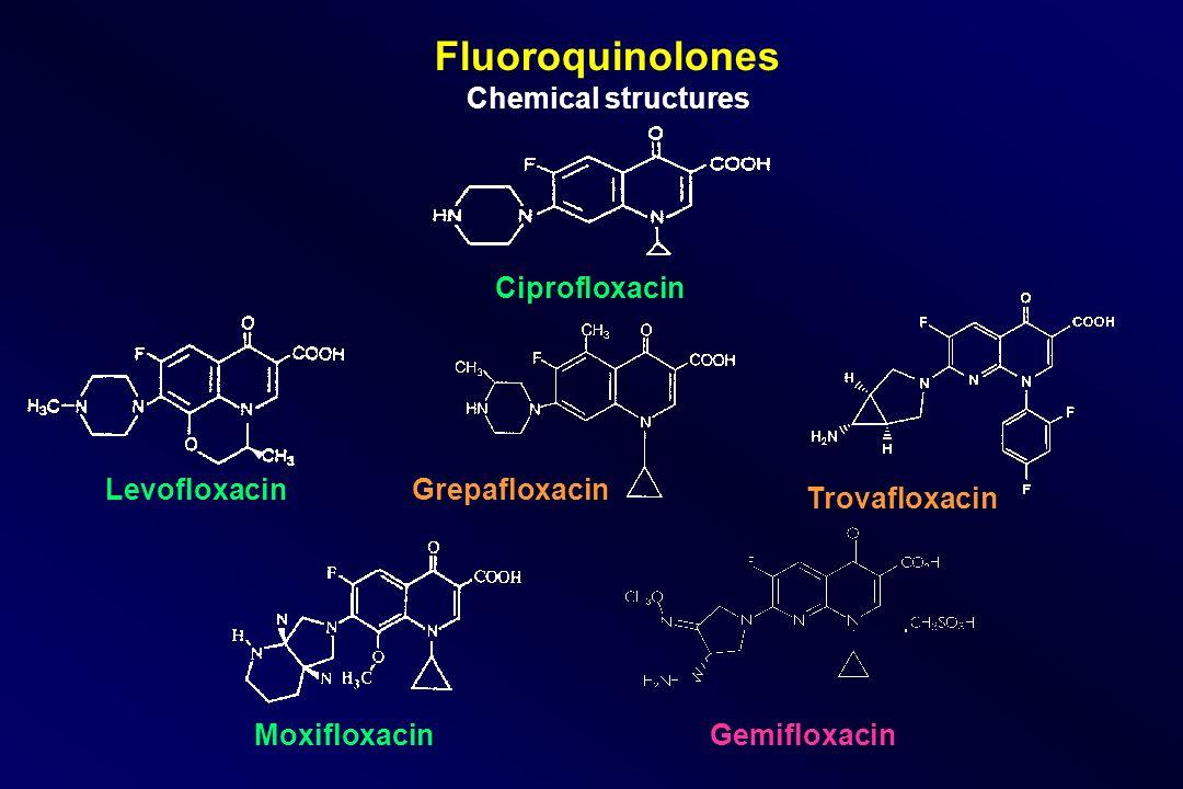 Fluoroquinolones Chemical structures Ciprofloxacin Levofloxacin