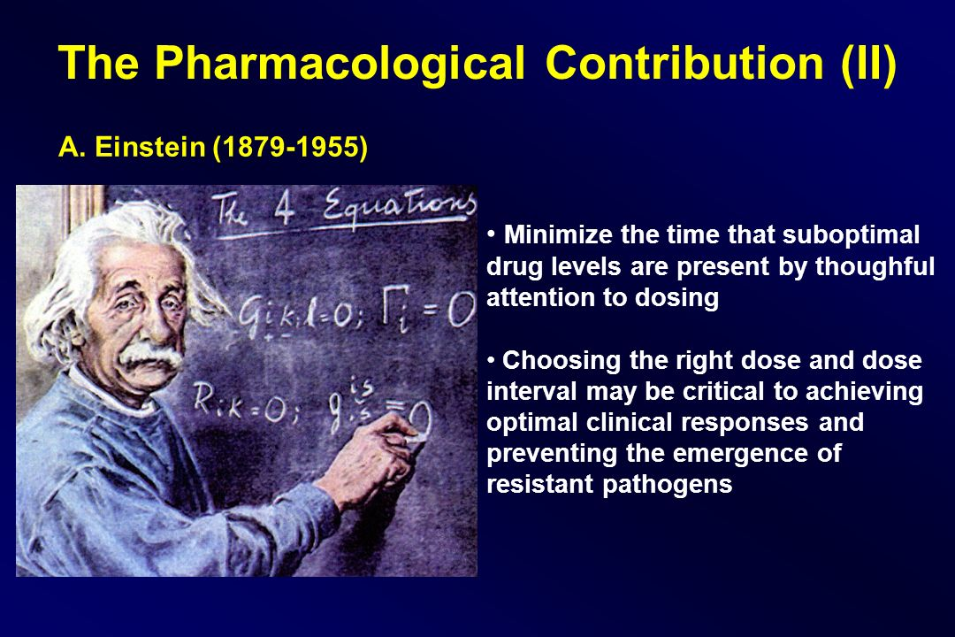 The Pharmacological Contribution (II)
