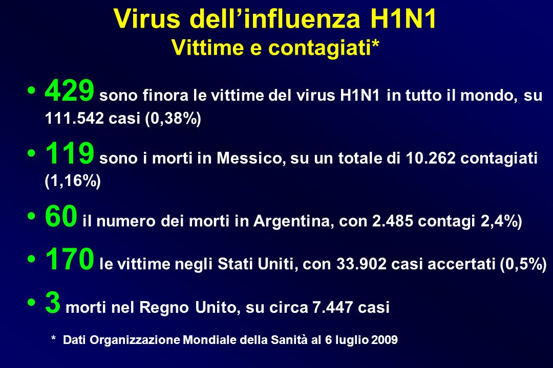 Virus dell'influenza H1N1 Vittime e contagiati*