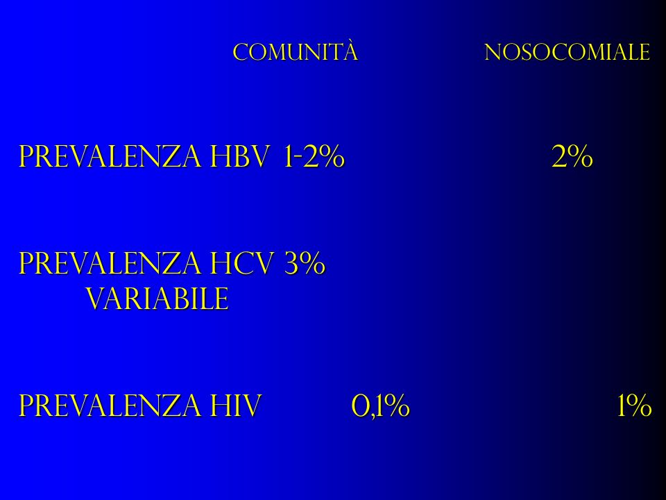 COMUNITÀ NOSOCOMIALE Prevalenza HBV 1-2% 2% Prevalenza HCV 3% variabile.