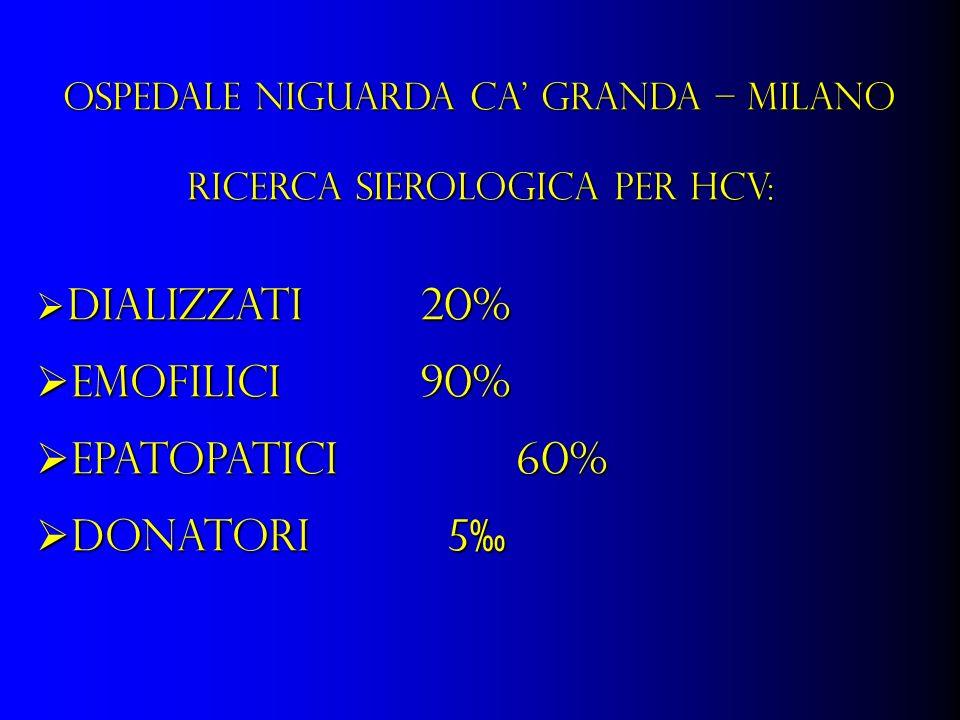 Emofilici 90% Epatopatici 60% Donatori 5‰