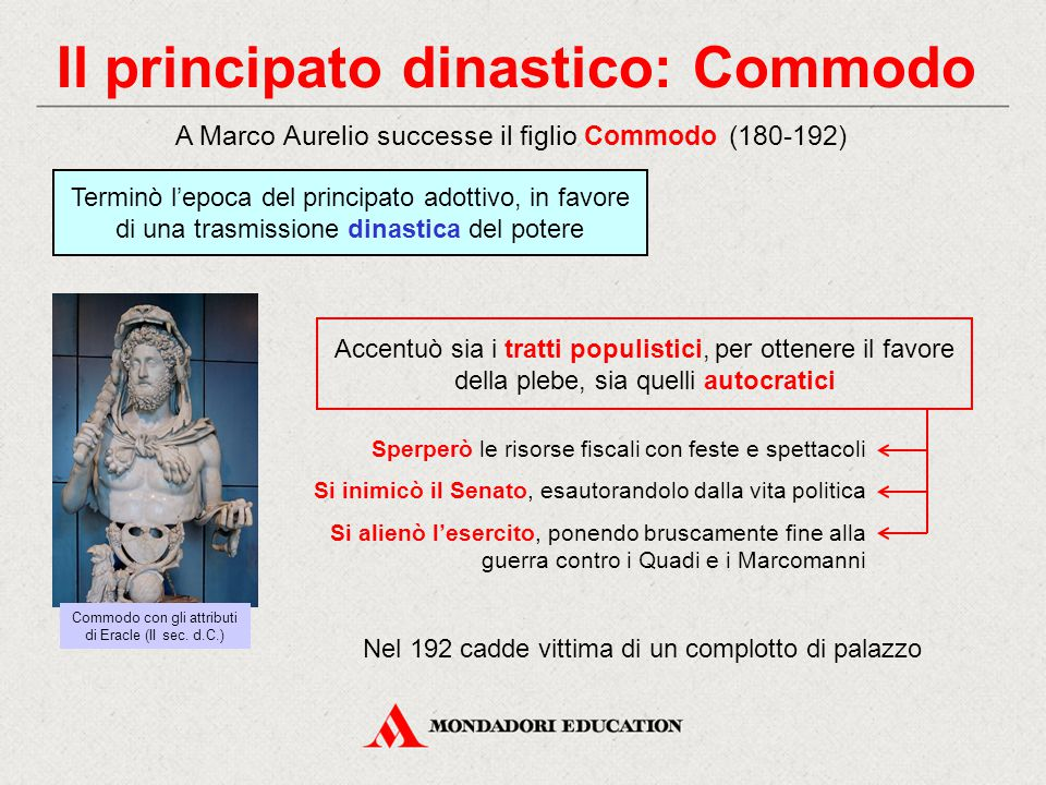 Il principato dinastico: Commodo