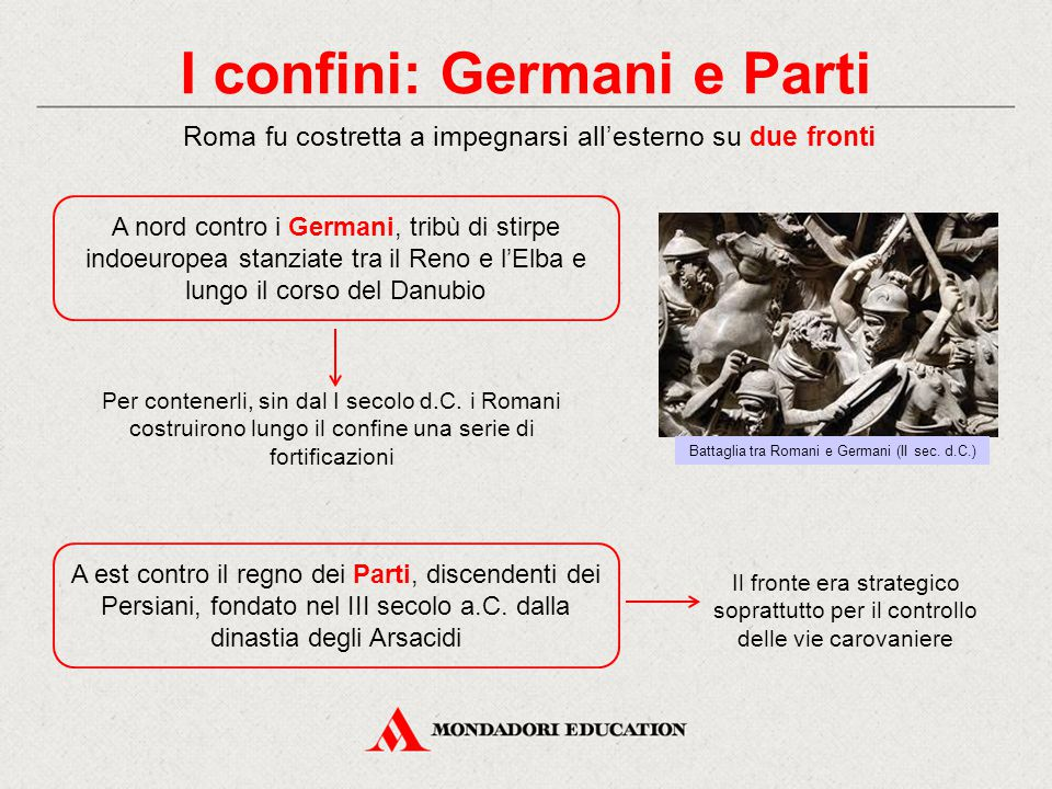 I confini: Germani e Parti