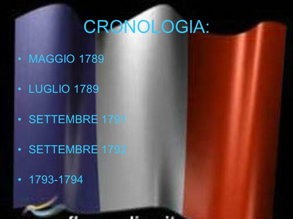 CRONOLOGIA: MAGGIO 1789 LUGLIO 1789 SETTEMBRE 1791 SETTEMBRE 1792