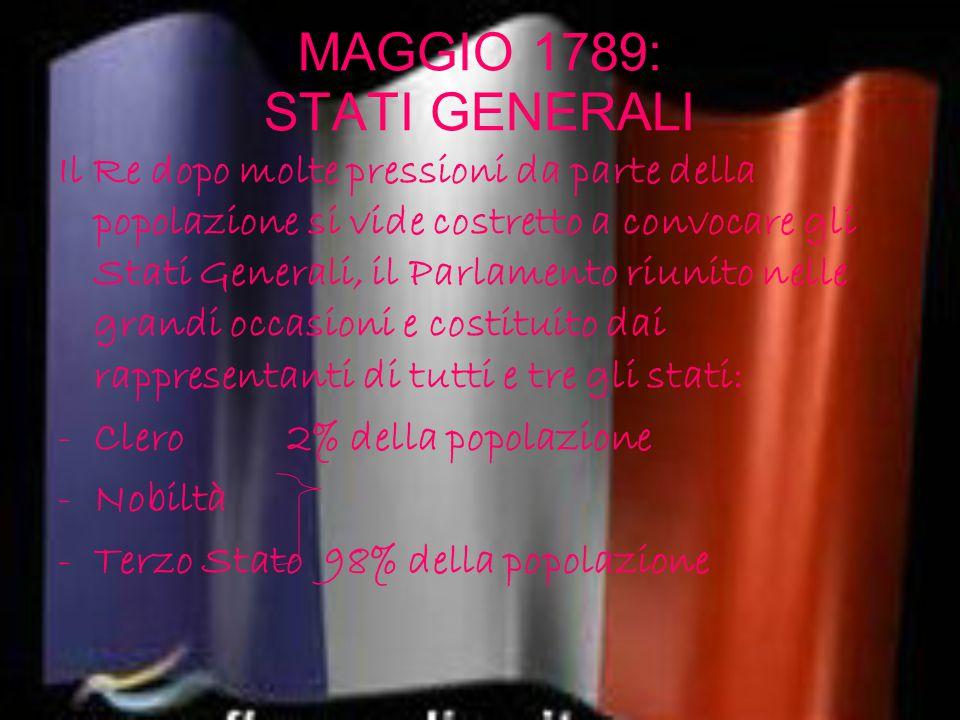 MAGGIO 1789: STATI GENERALI
