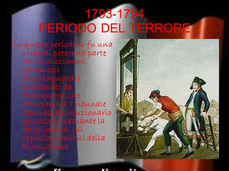1793-1794 PERIODO DEL TERRORE