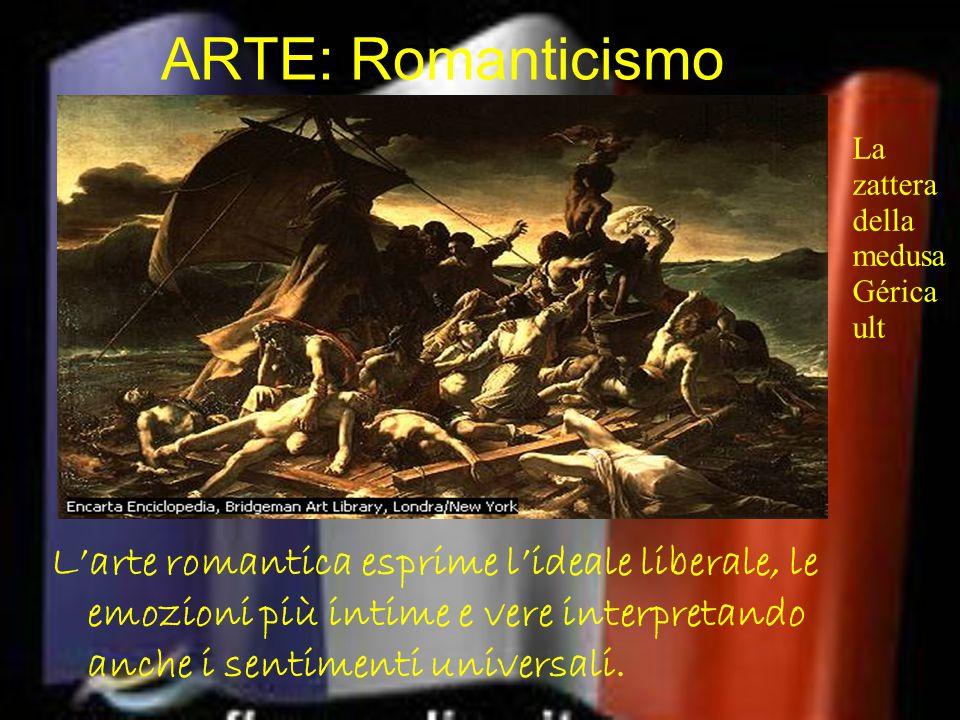 ARTE: Romanticismo La zattera della medusa Gérica ult.