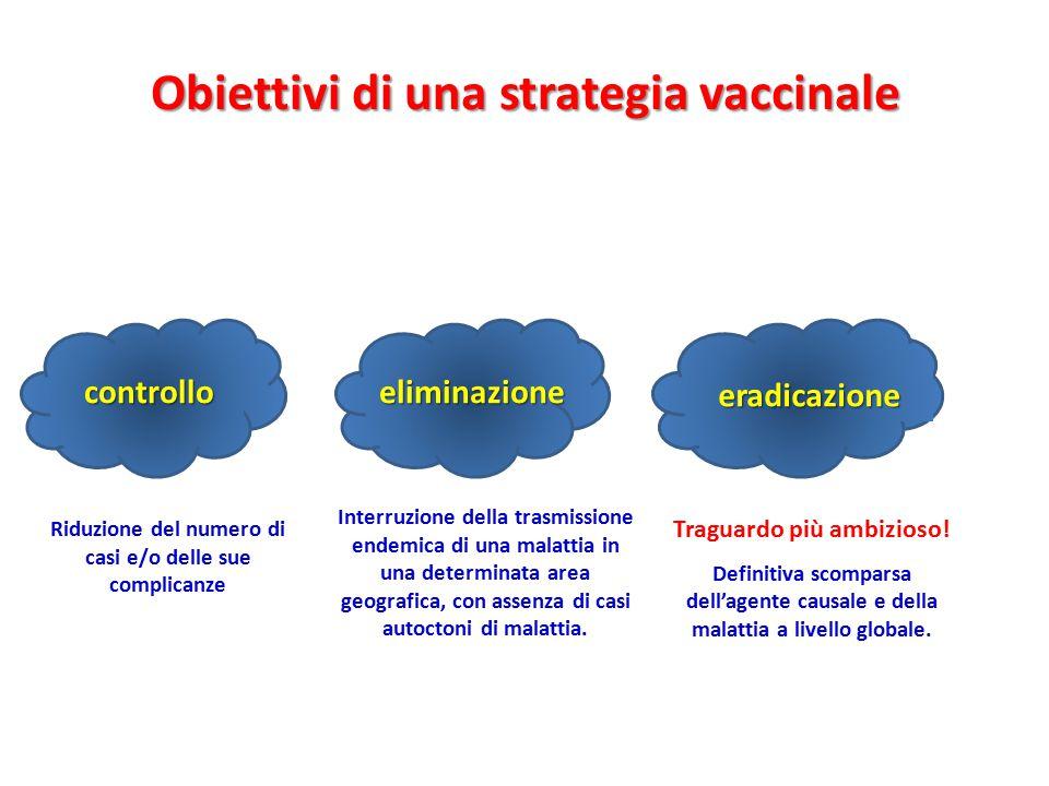 Obiettivi di una strategia vaccinale