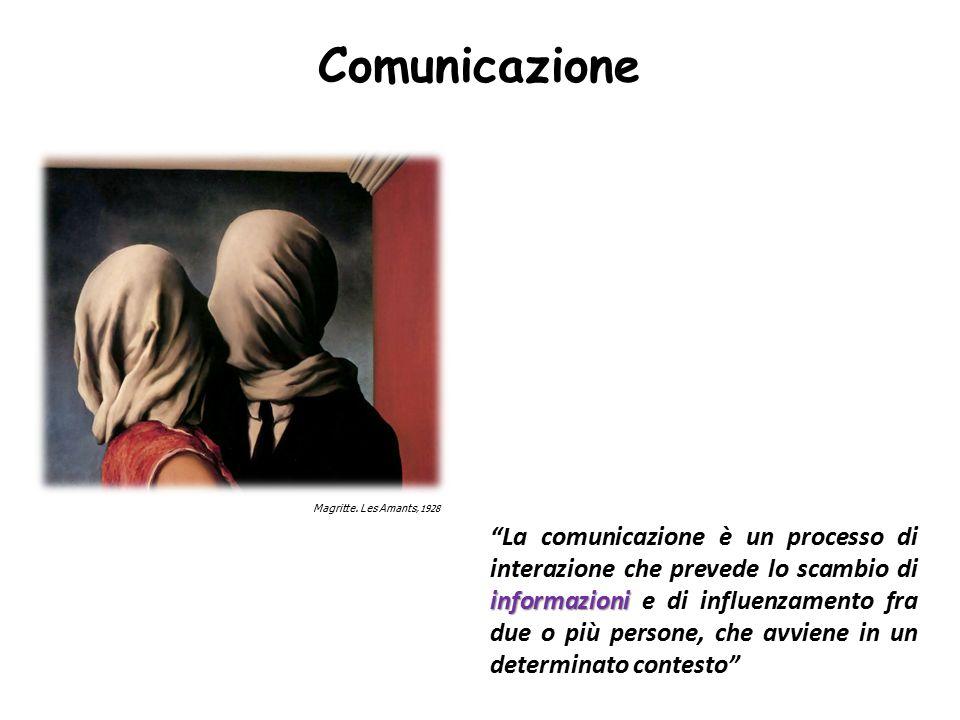 Comunicazione Magritte. Les Amants, 1928.