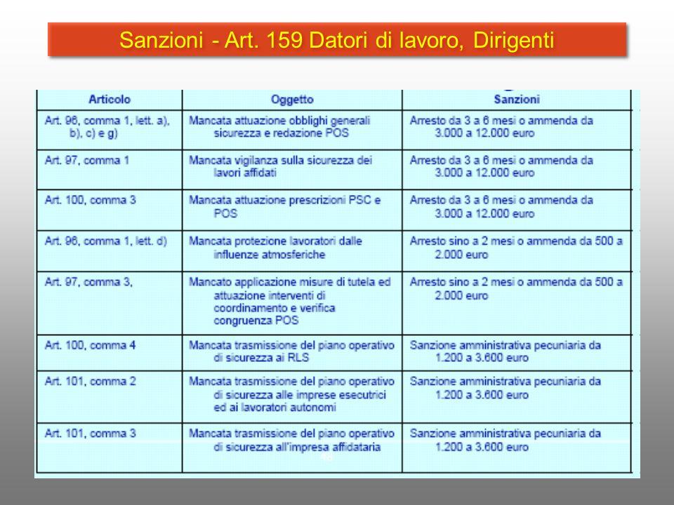Sanzioni - Art. 159 Datori di lavoro, Dirigenti