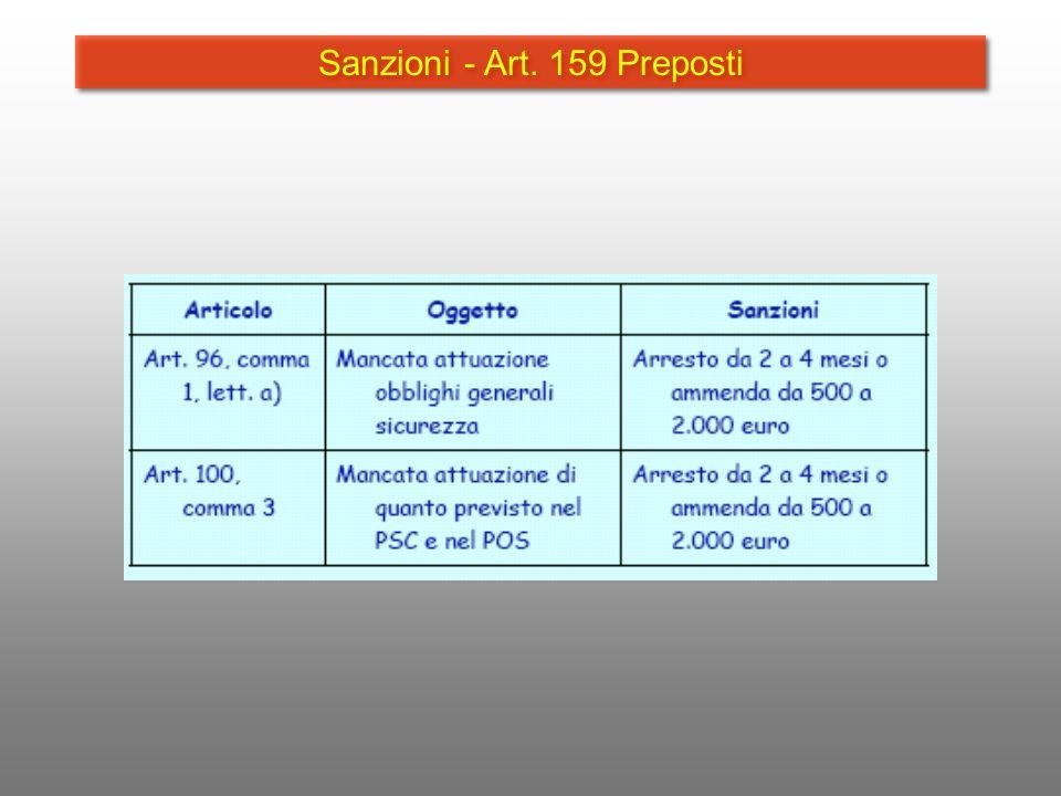 Sanzioni - Art. 159 Preposti