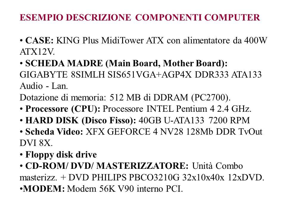 ESEMPIO DESCRIZIONE COMPONENTI COMPUTER