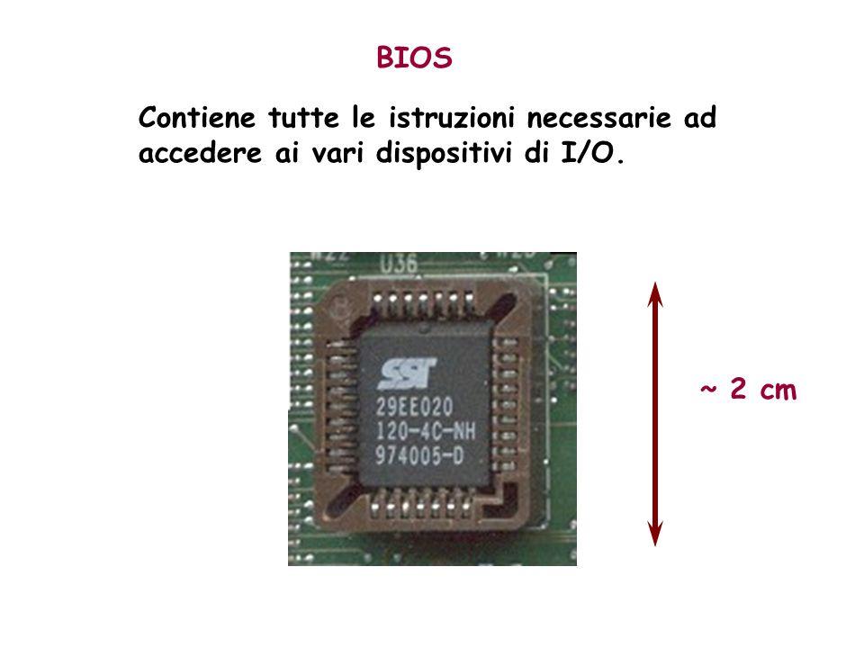 BIOS Contiene tutte le istruzioni necessarie ad accedere ai vari dispositivi di I/O. ~ 2 cm