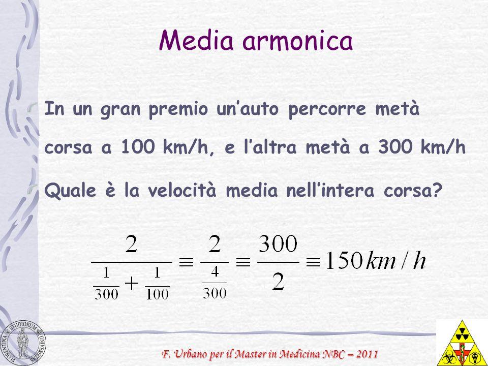 Media armonica In un gran premio un'auto percorre metà corsa a 100 km/h, e l'altra metà a 300 km/h.