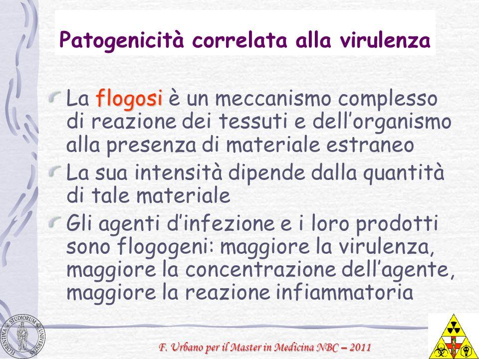 Patogenicità correlata alla virulenza