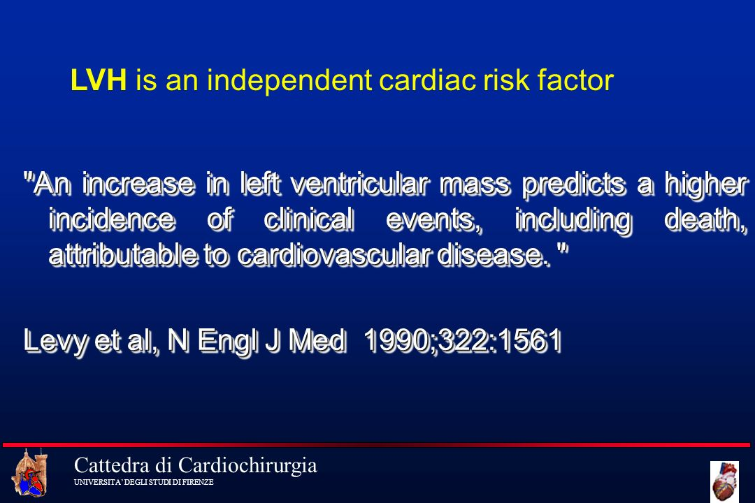 LVH is an independent cardiac risk factor