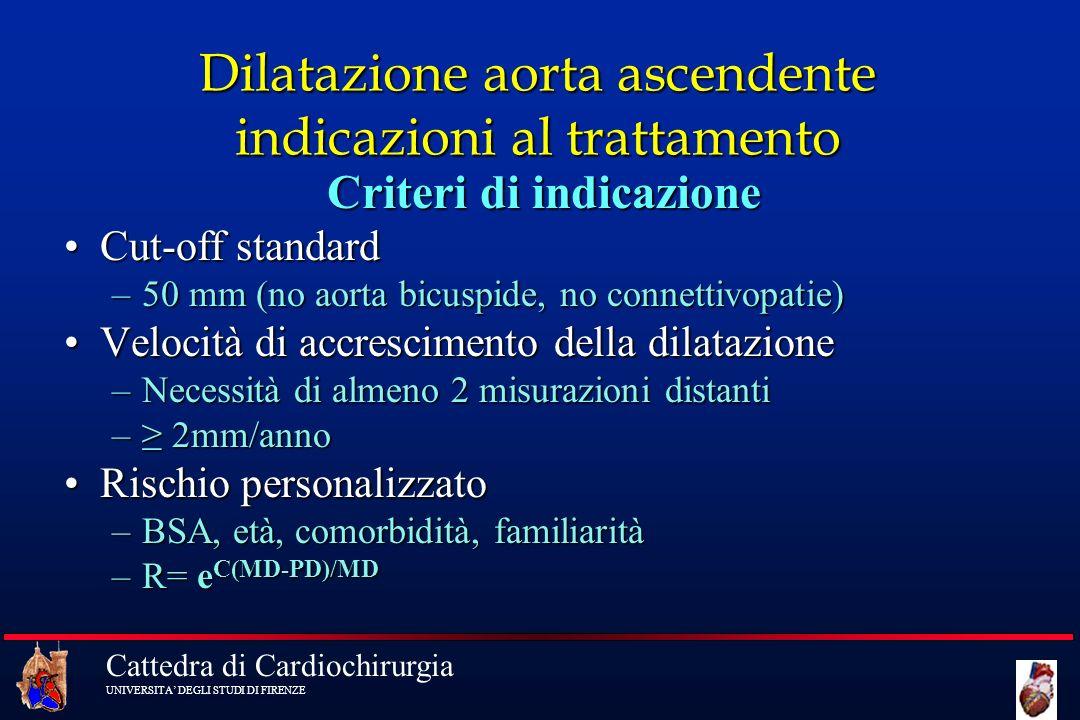Dilatazione aorta ascendente indicazioni al trattamento