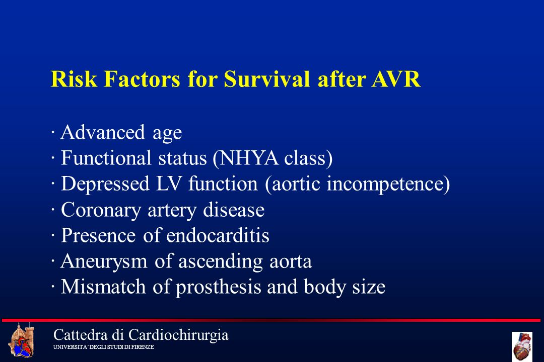 Risk Factors for Survival after AVR