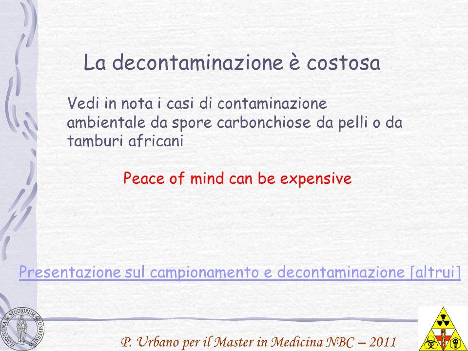 La decontaminazione è costosa