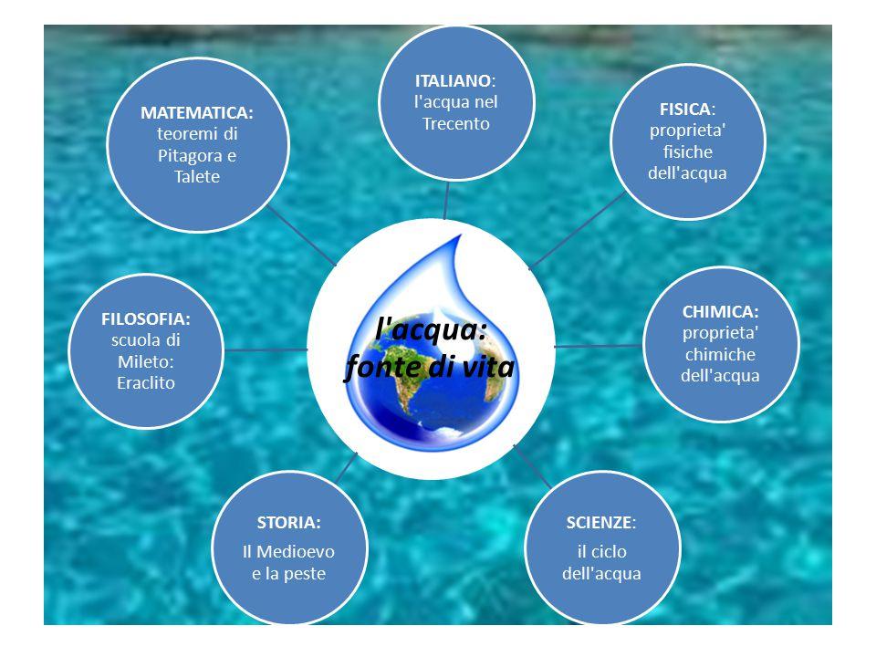 l acqua: fonte di vita ITALIANO: l acqua nel Trecento