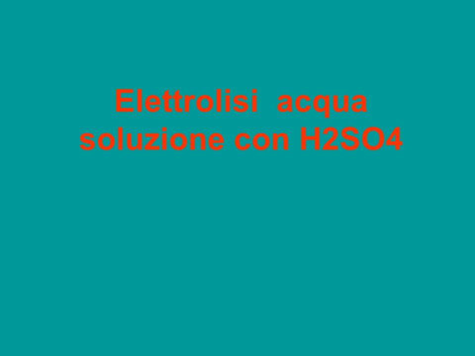 Elettrolisi acqua soluzione con H2SO4