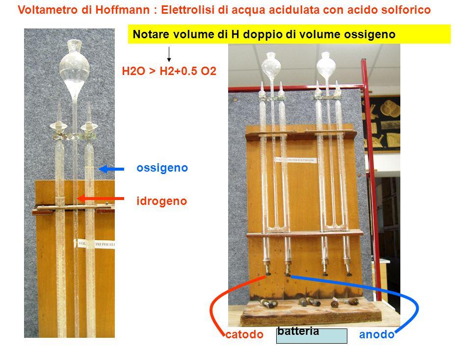 Voltametro di Hoffmann : Elettrolisi di acqua acidulata con acido solforico