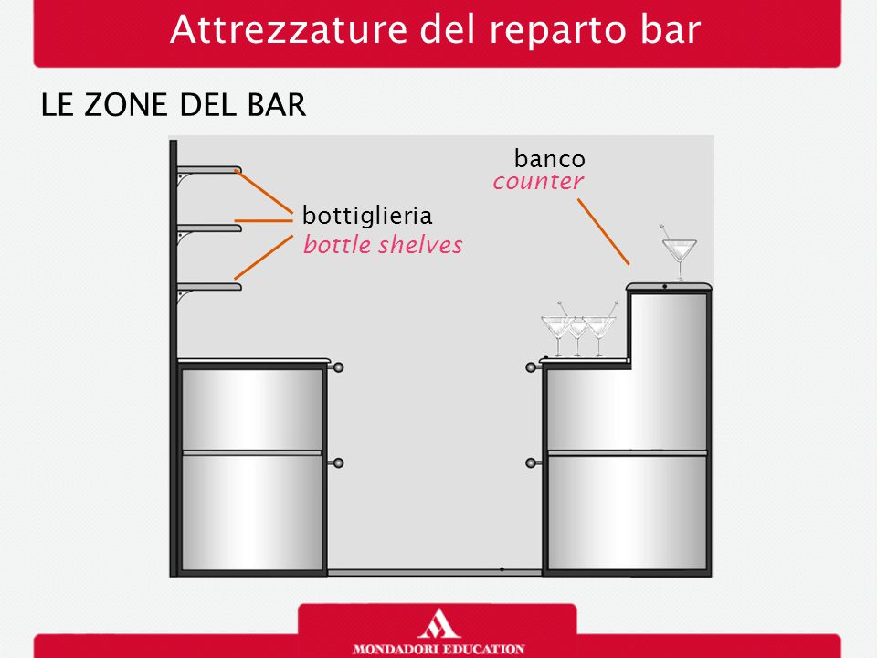 Attrezzature del reparto bar