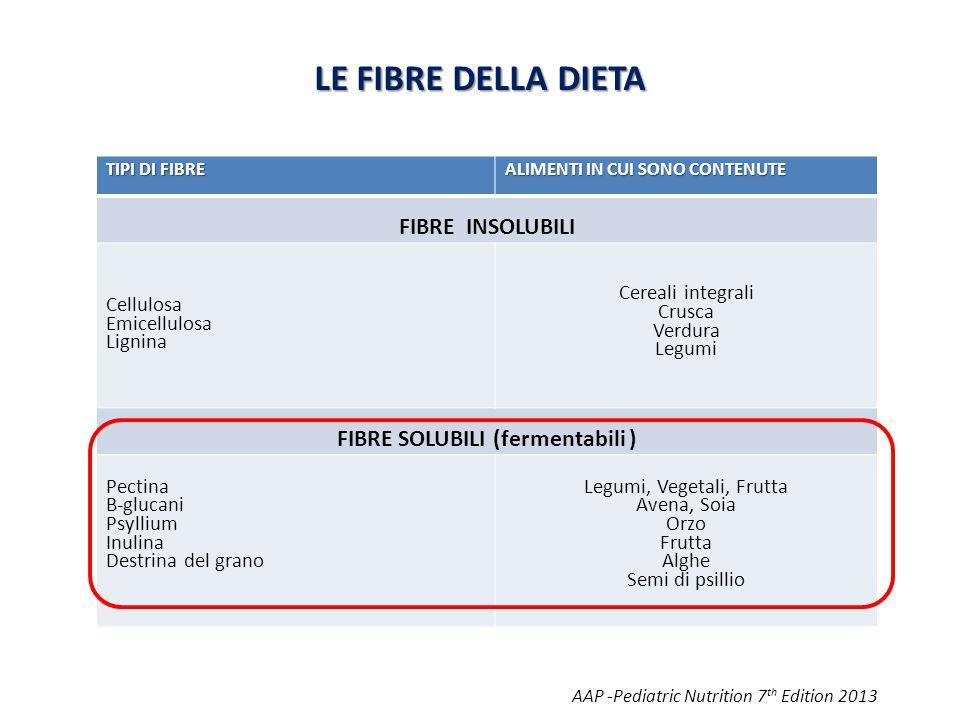 FIBRE SOLUBILI (fermentabili )