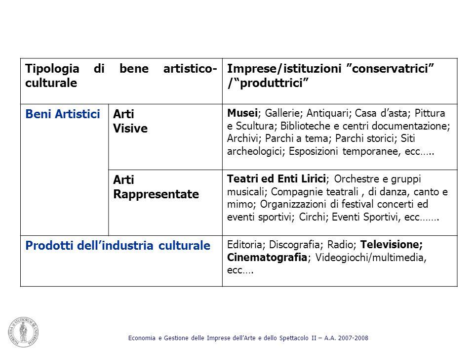 Tipologia di bene artistico-culturale