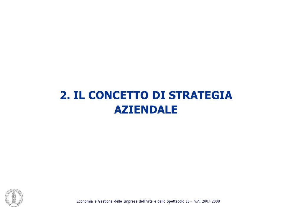 2. IL CONCETTO DI STRATEGIA AZIENDALE