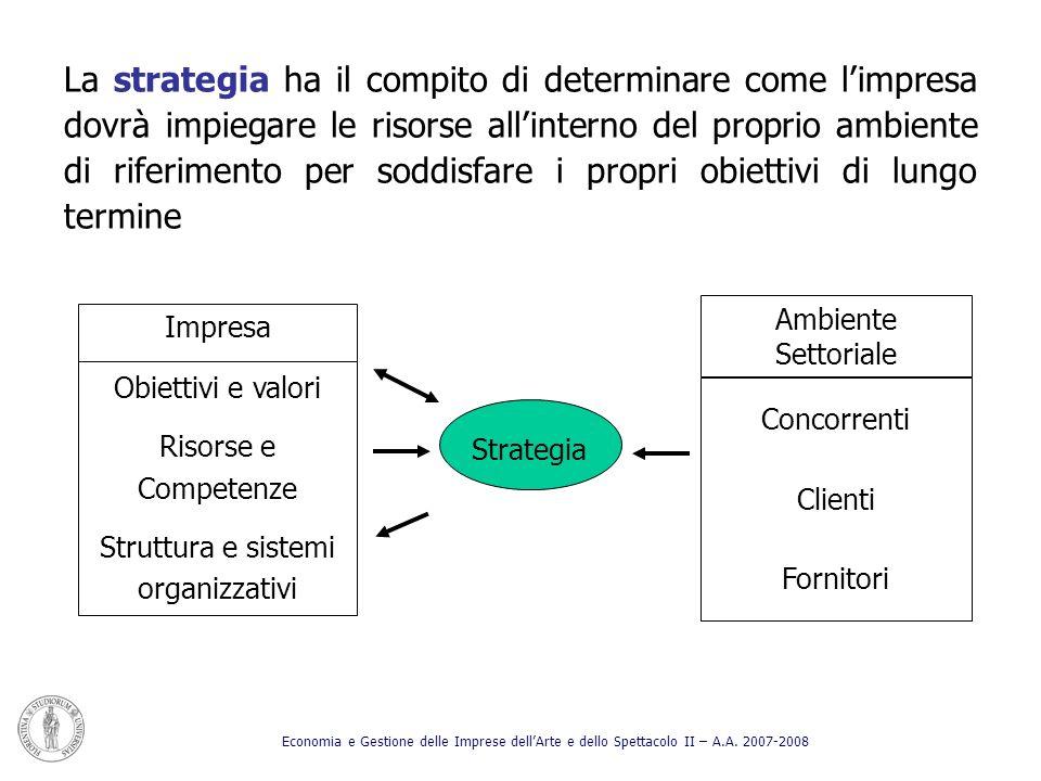 Struttura e sistemi organizzativi