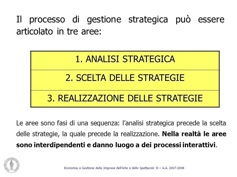 Il processo di gestione strategica può essere articolato in tre aree: