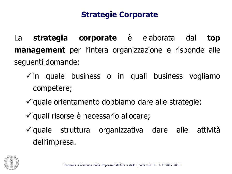 in quale business o in quali business vogliamo competere;