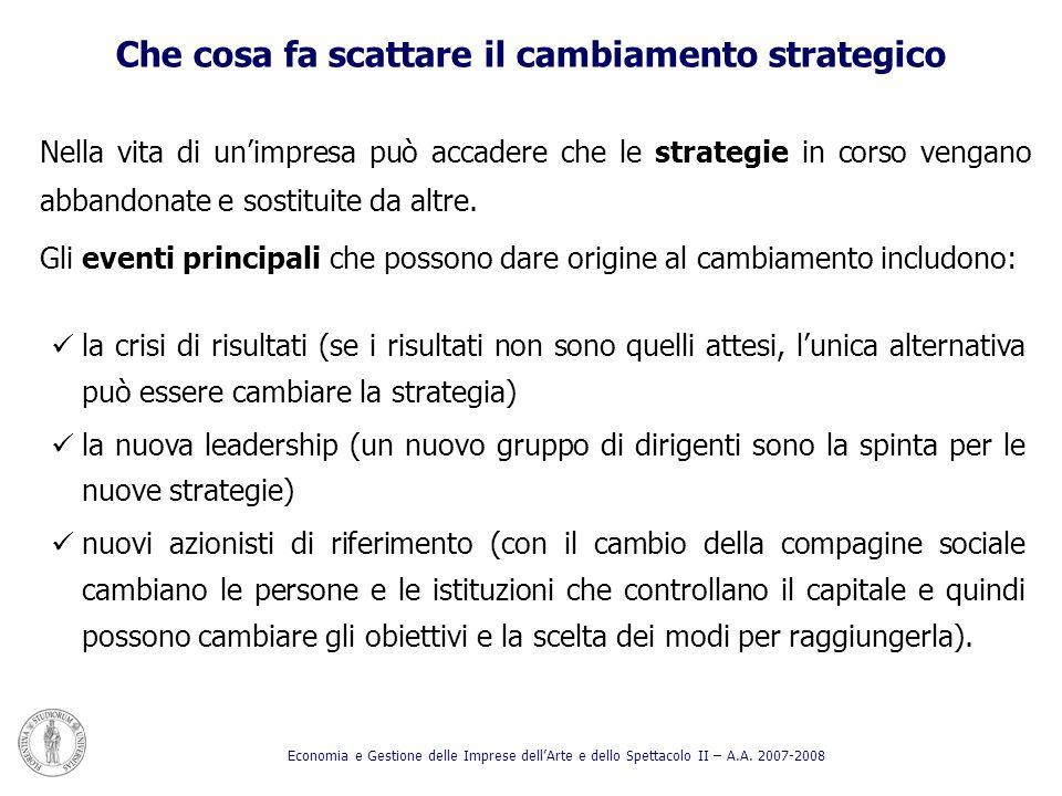 Che cosa fa scattare il cambiamento strategico