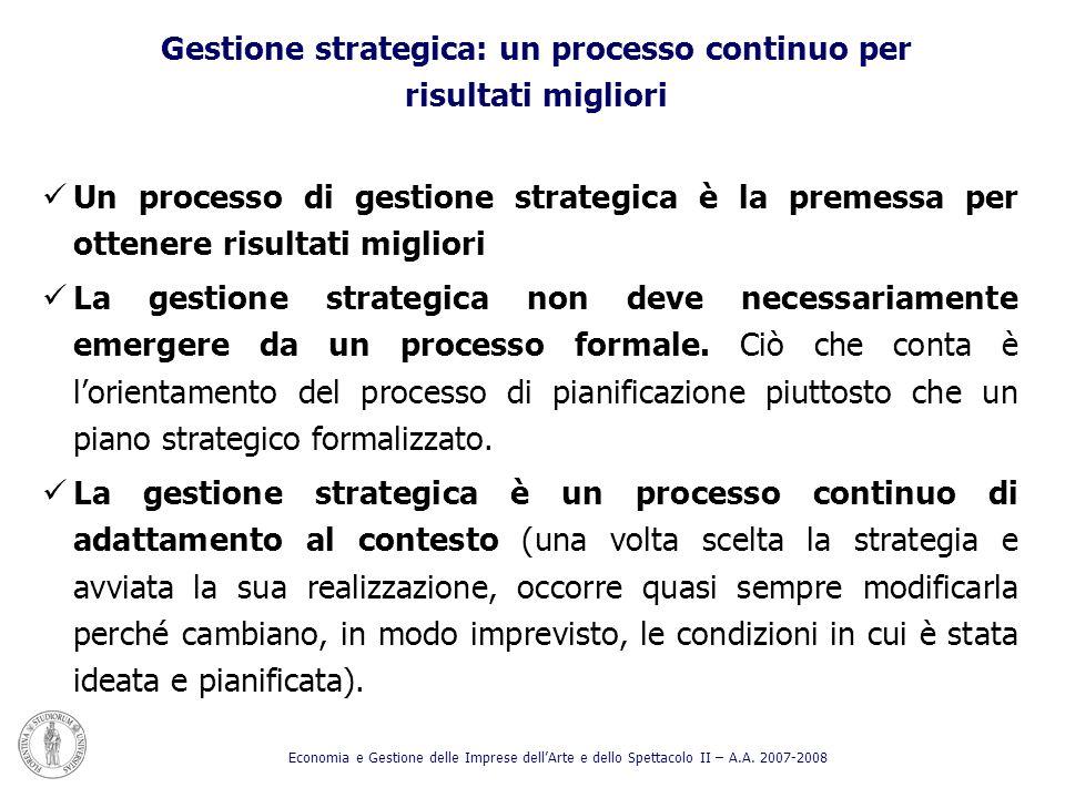 Gestione strategica: un processo continuo per risultati migliori