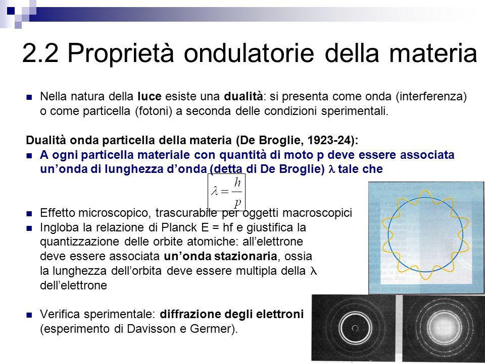 2.2 Proprietà ondulatorie della materia