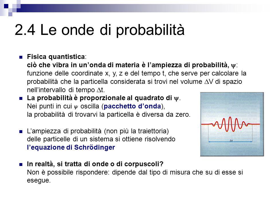 2.4 Le onde di probabilità Fisica quantistica: