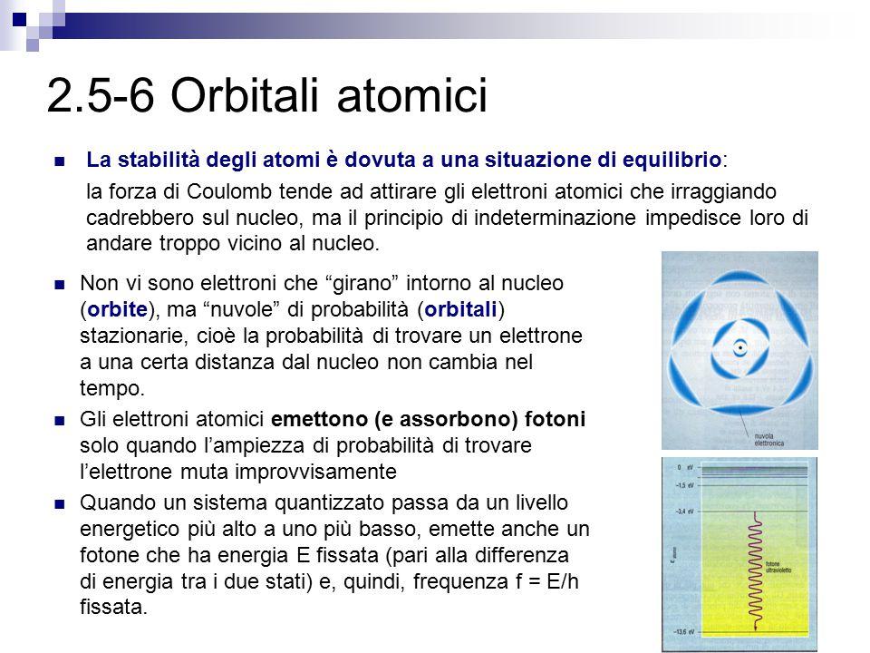 2.5-6 Orbitali atomici La stabilità degli atomi è dovuta a una situazione di equilibrio: