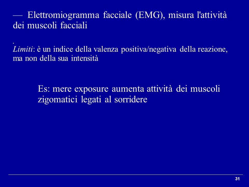 — Elettromiogramma facciale (EMG), misura l attività dei muscoli facciali