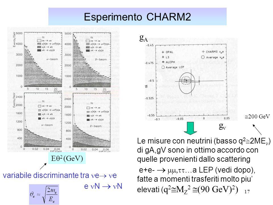 Esperimento CHARM2 gA gv Le misure con neutrini (basso q22MEn)