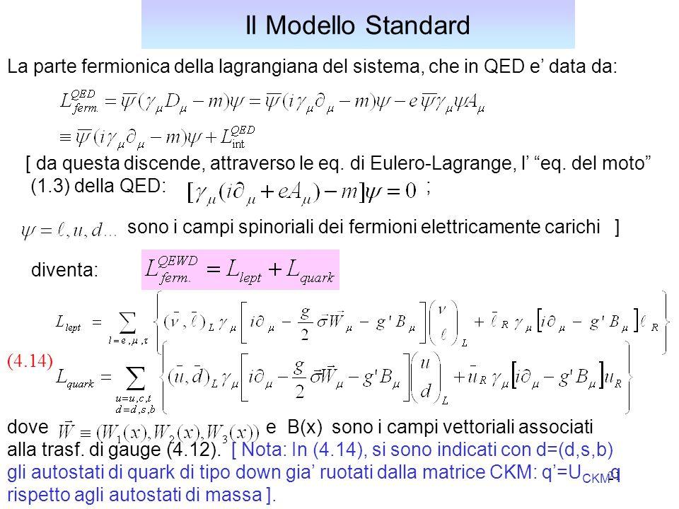 Il Modello Standard La parte fermionica della lagrangiana del sistema, che in QED e' data da: