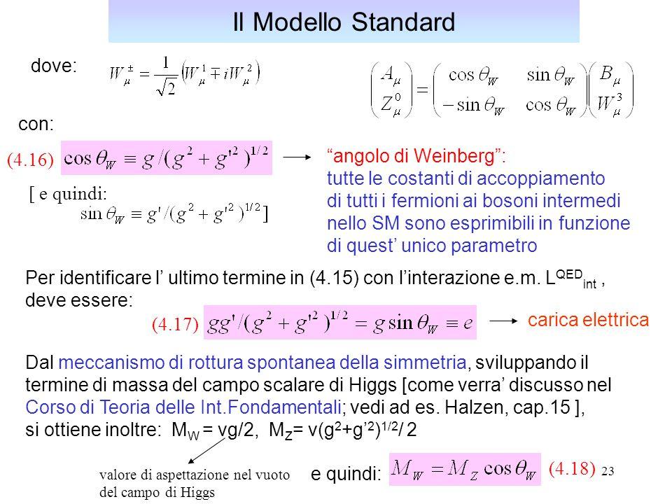 Il Modello Standard dove: con: angolo di Weinberg : (4.16)