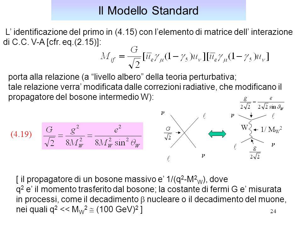 Il Modello Standard L' identificazione del primo in (4.15) con l'elemento di matrice dell' interazione.