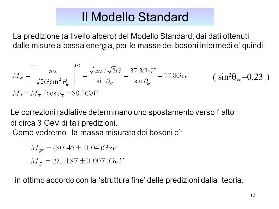 Il Modello Standard ( sin2qW=0.23 )